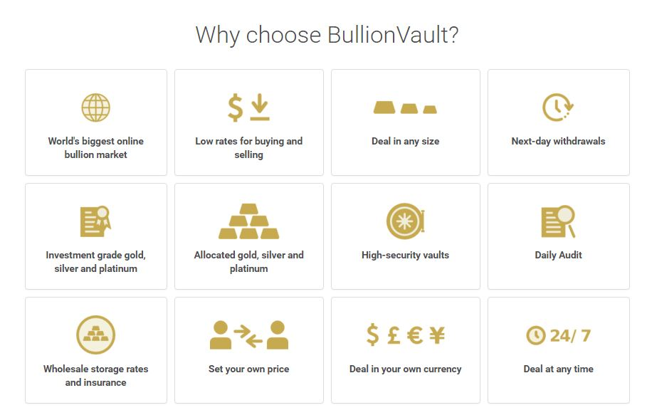 Why invest in BullionVault