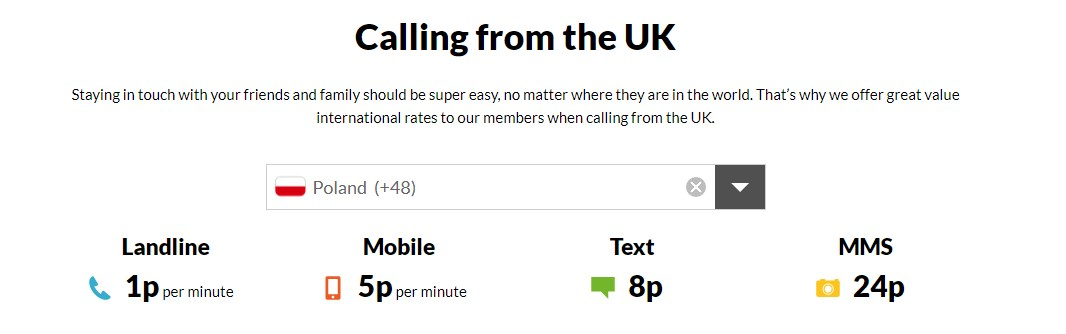Price list for calls from England to Poland