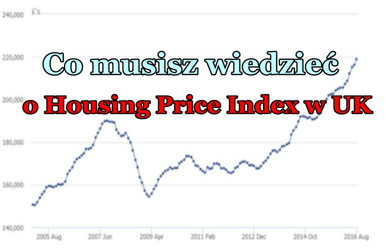 Co musisz wiedzieć o House price index w UK