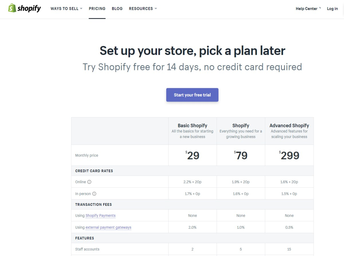 shopify is software for an online store